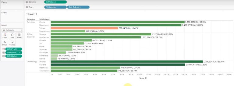 Percent of Total using Table Calculations of Tableau Desktop
