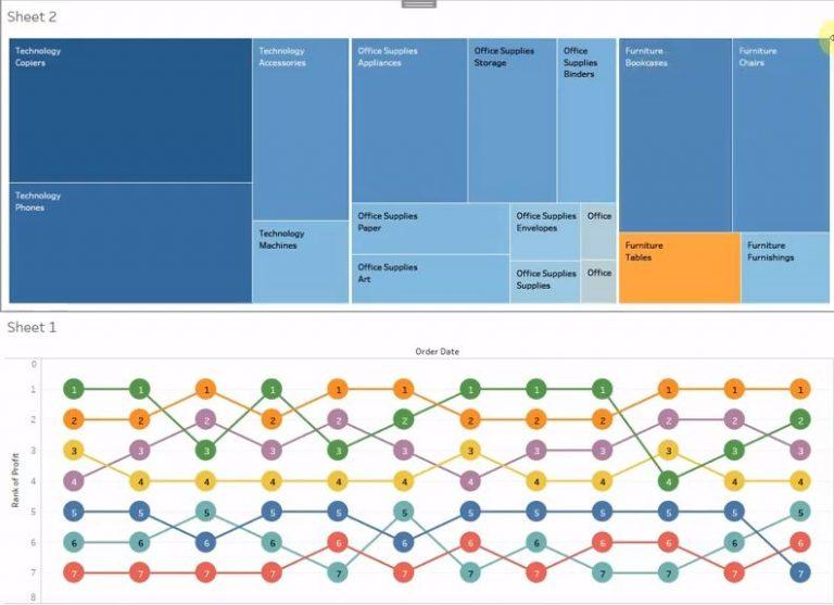 Bump Chart using Tableau Software