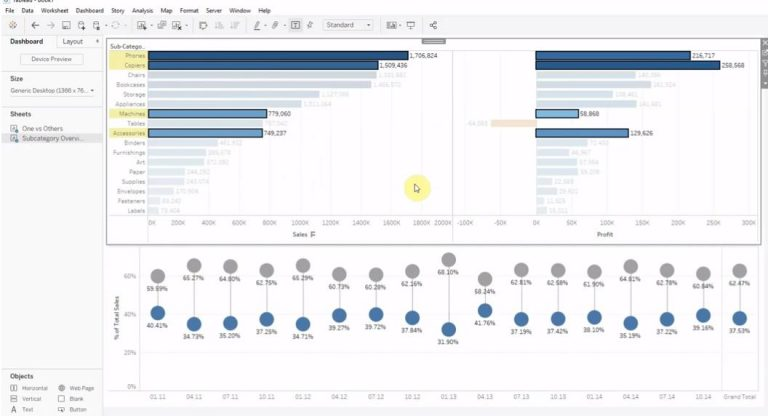 Tableau Software Skill Pill - One vs Others Set Actions (EN