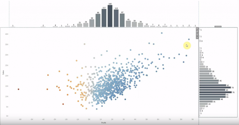 Scatter Plot with Marginal Histograms using Tableau Software