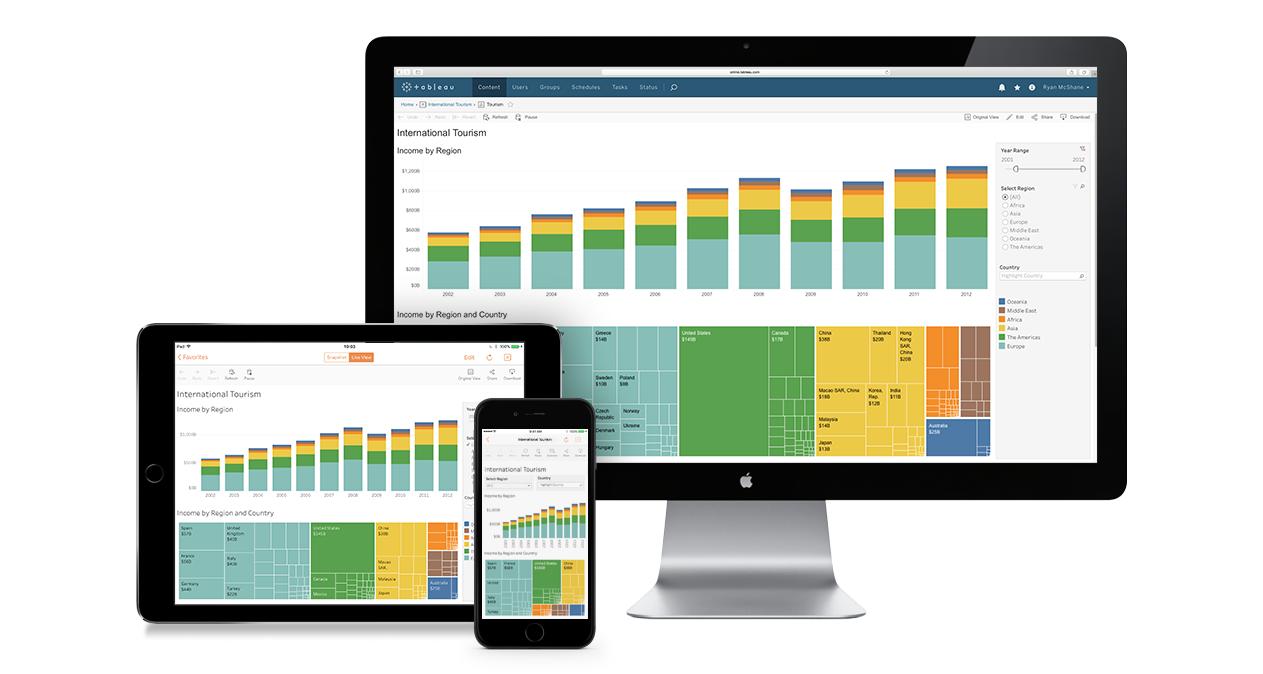 data analyse and visualisation chart