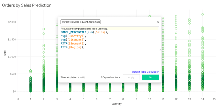Tableau 2020.3 Predictive modeling functions