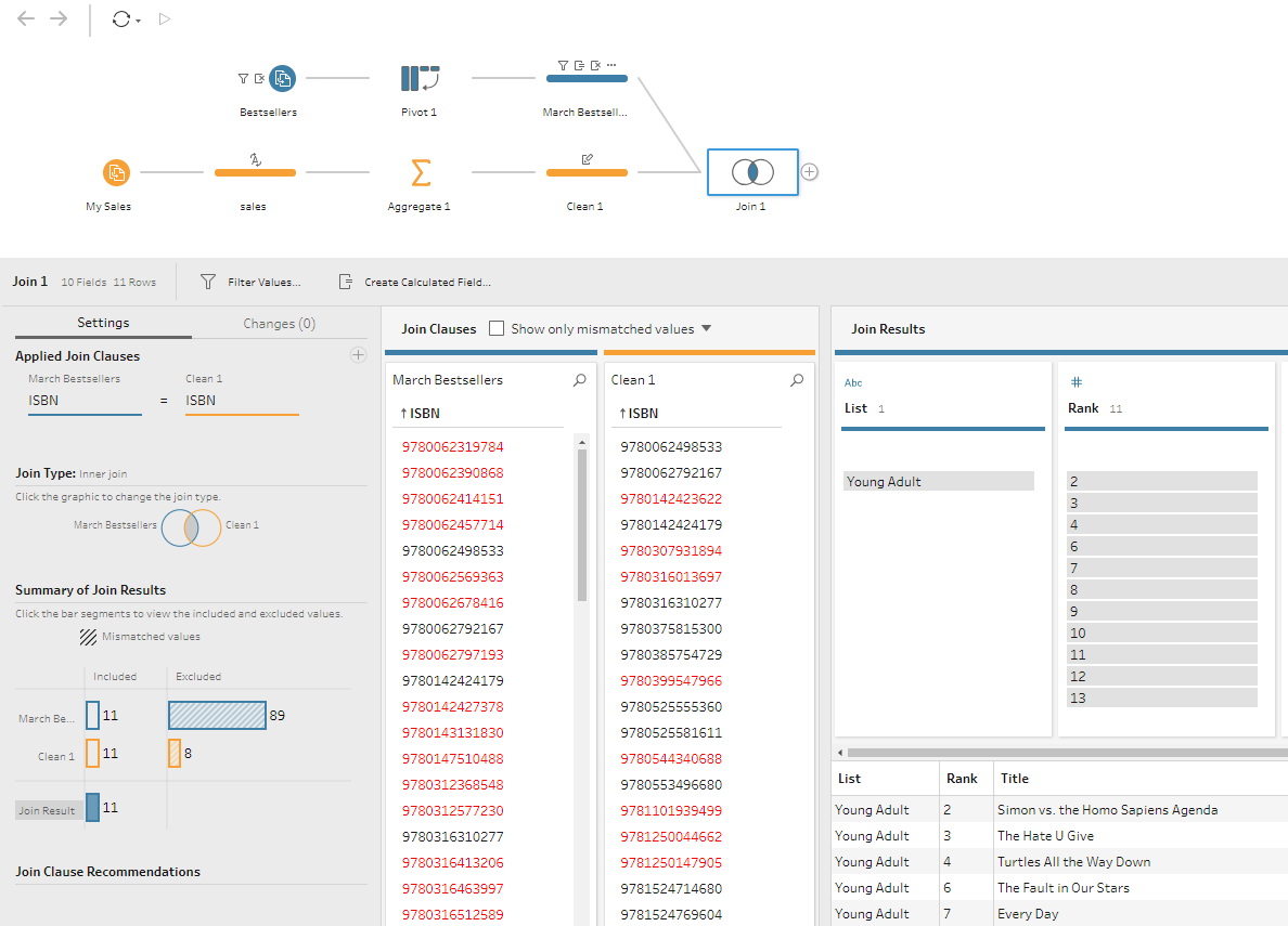 Tableau Prep helps you clean up your data before analysis