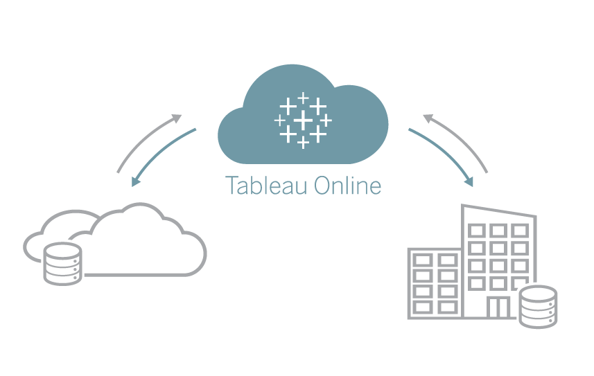 tableau online graphic