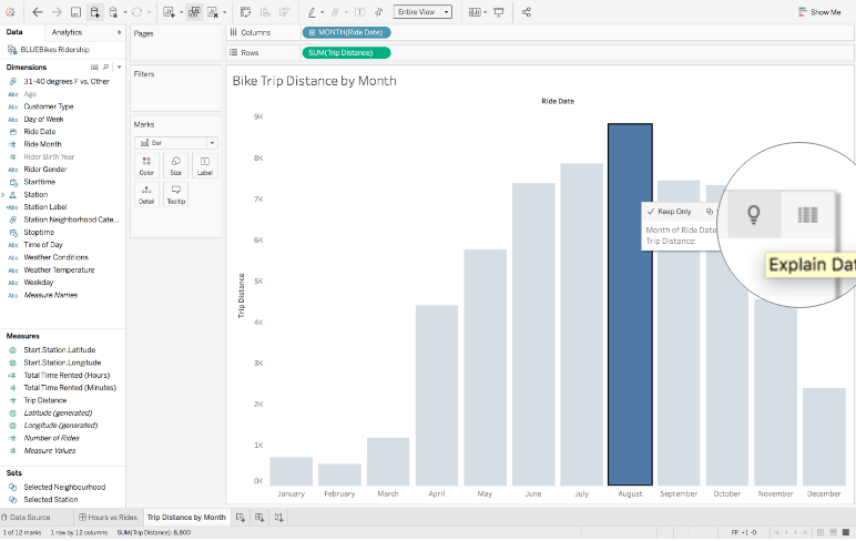 Tableau Desktop Is The Visualisation Tool For A Data Analytical Mind