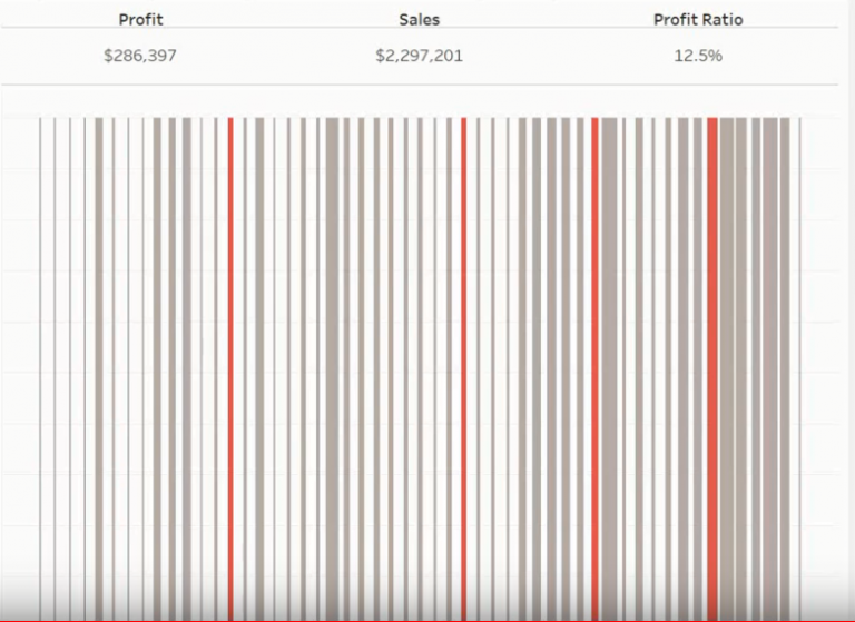 Barcode Chart using Tableau Software