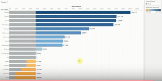 dynamic comparison chart
