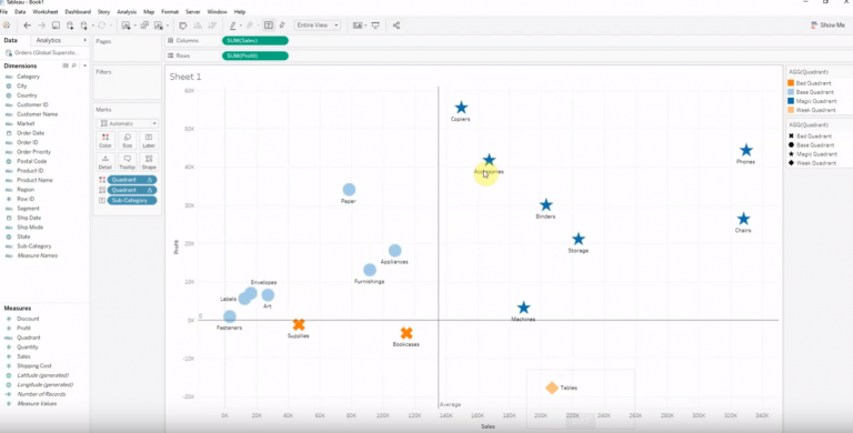 create Custom Quadrants in Tableau