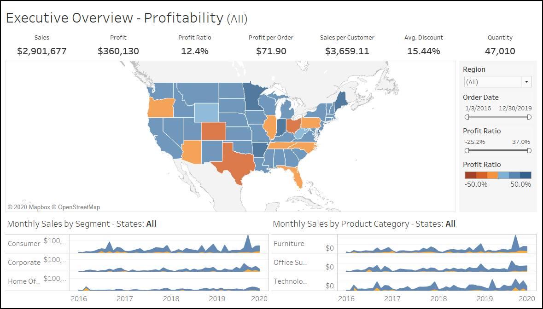 Tableau Analytics Salesforce btProvider